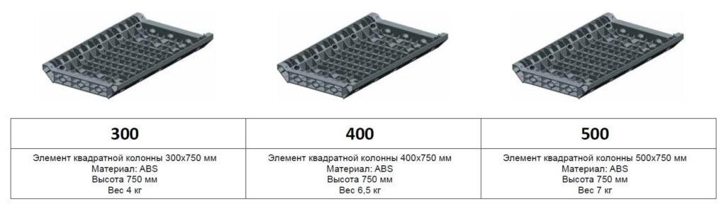 пластиковая опалубка квадратных колонн